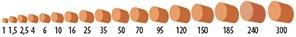 ico-secao-nominal-cabo-flexsil750Vate300